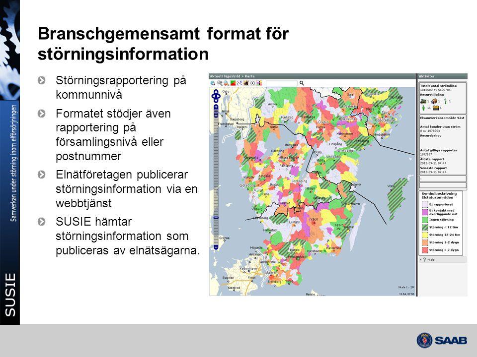 Branschgemensamt format för störningsinformation Störningsrapportering på kommunnivå Formatet stödjer även rapportering på församlingsnivå eller postn
