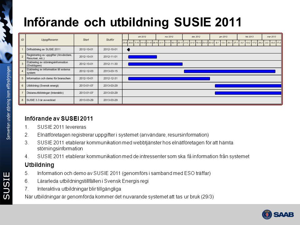 Införande och utbildning SUSIE 2011 Införande av SUSEI 2011 1.SUSIE 2011 levereras 2.Elnätföretagen registrerar uppgifter i systemet (användare, resur