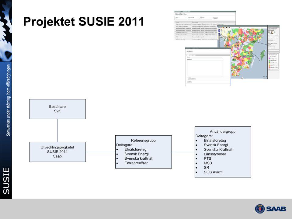 Projektet SUSIE 2011