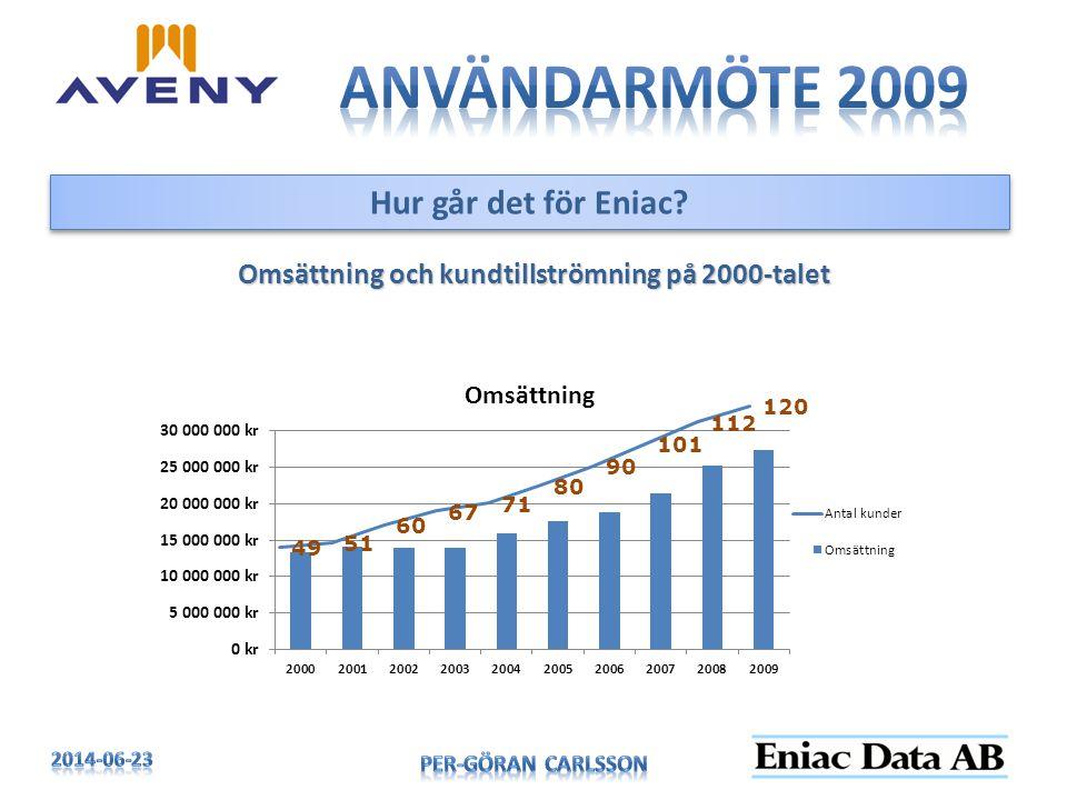 Omsättning och kundtillströmning på 2000-talet Hur går det för Eniac?