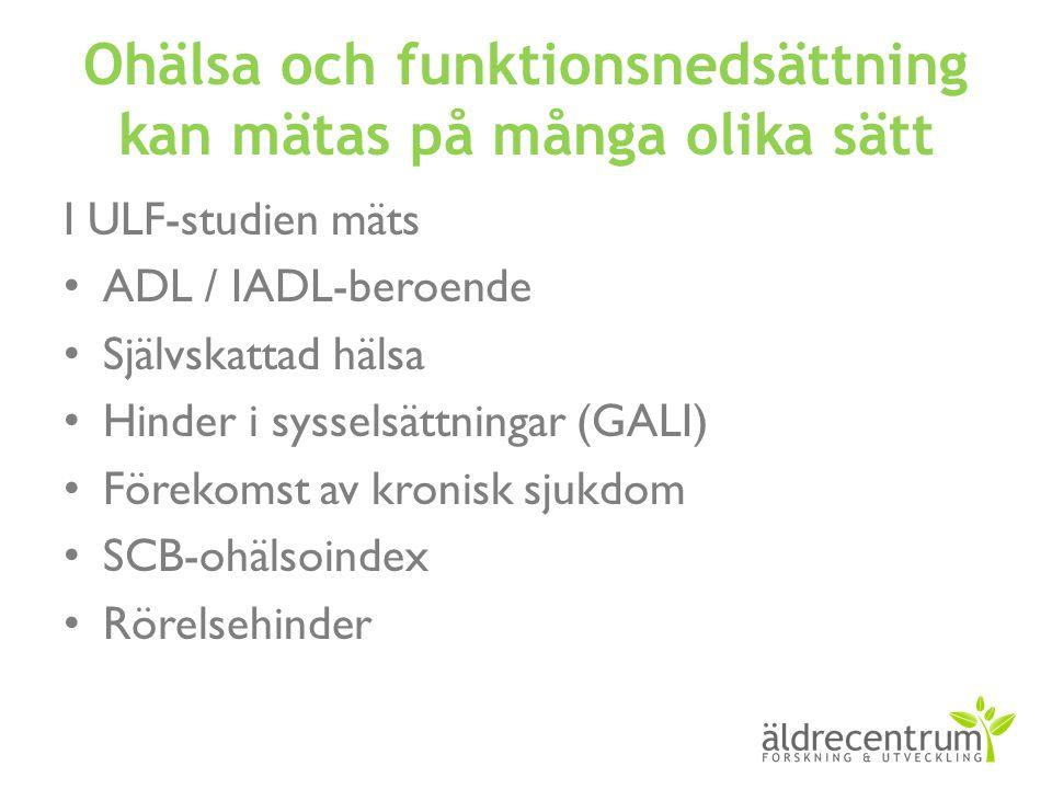 Ohälsa och funktionsnedsättning kan mätas på många olika sätt I ULF-studien mäts • ADL / IADL-beroende • Självskattad hälsa • Hinder i sysselsättninga