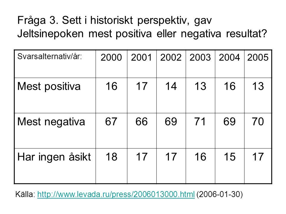 Fråga 3. Sett i historiskt perspektiv, gav Jeltsinepoken mest positiva eller negativa resultat? Svarsalternativ/år: 200020012002200320042005 Mest posi