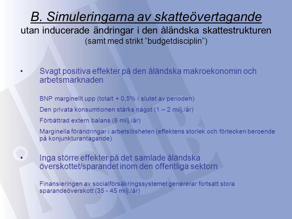 """B. Simuleringarna av skatteövertagande utan inducerade ändringar i den åländska skattestrukturen (samt med strikt """"budgetdisciplin"""") •Svagt positiva e"""