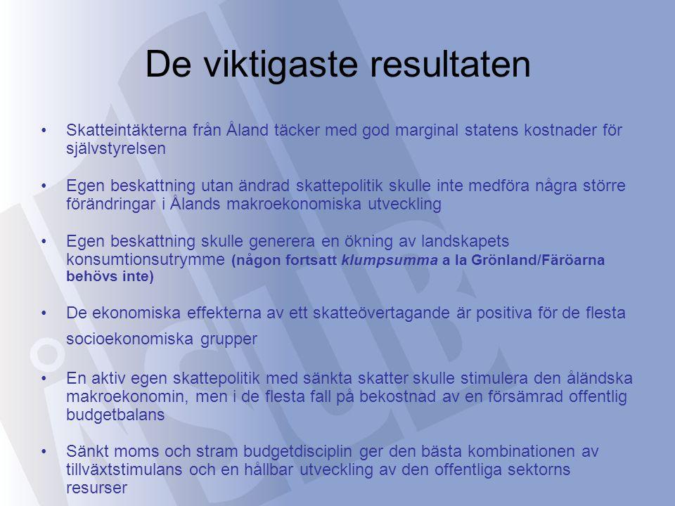 De viktigaste resultaten •Skatteintäkterna från Åland täcker med god marginal statens kostnader för självstyrelsen •Egen beskattning utan ändrad skattepolitik skulle inte medföra några större förändringar i Ålands makroekonomiska utveckling •Egen beskattning skulle generera en ökning av landskapets konsumtionsutrymme (någon fortsatt klumpsumma a la Grönland/Färöarna behövs inte) •De ekonomiska effekterna av ett skatteövertagande är positiva för de flesta socioekonomiska grupper •En aktiv egen skattepolitik med sänkta skatter skulle stimulera den åländska makroekonomin, men i de flesta fall på bekostnad av en försämrad offentlig budgetbalans •Sänkt moms och stram budgetdisciplin ger den bästa kombinationen av tillväxtstimulans och en hållbar utveckling av den offentliga sektorns resurser