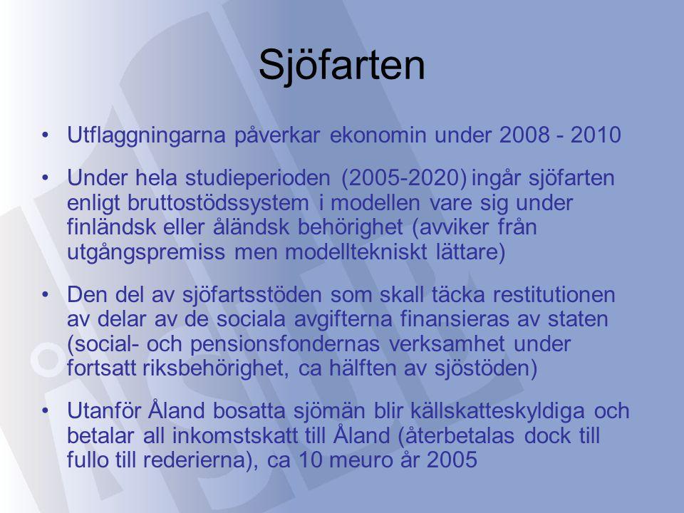 Sjöfarten •Utflaggningarna påverkar ekonomin under 2008 - 2010 •Under hela studieperioden (2005-2020) ingår sjöfarten enligt bruttostödssystem i modellen vare sig under finländsk eller åländsk behörighet (avviker från utgångspremiss men modelltekniskt lättare) •Den del av sjöfartsstöden som skall täcka restitutionen av delar av de sociala avgifterna finansieras av staten (social- och pensionsfondernas verksamhet under fortsatt riksbehörighet, ca hälften av sjöstöden) •Utanför Åland bosatta sjömän blir källskatteskyldiga och betalar all inkomstskatt till Åland (återbetalas dock till fullo till rederierna), ca 10 meuro år 2005