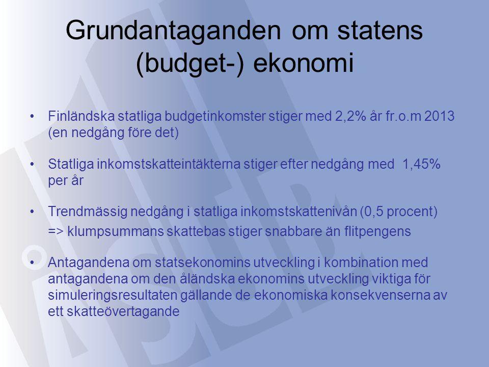 Scenarier utan ändrad skattebehörighet (forts.) Utvecklingen av den offentliga sektorns sparande