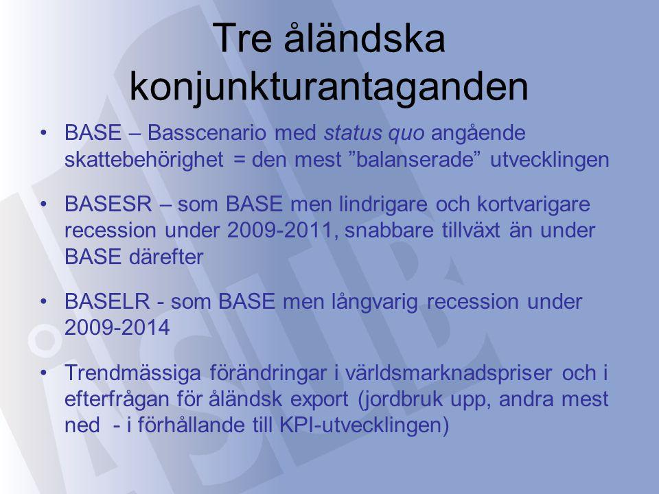 Tre åländska konjunkturantaganden •BASE – Basscenario med status quo angående skattebehörighet = den mest balanserade utvecklingen •BASESR – som BASE men lindrigare och kortvarigare recession under 2009-2011, snabbare tillväxt än under BASE därefter •BASELR - som BASE men långvarig recession under 2009-2014 •Trendmässiga förändringar i världsmarknadspriser och i efterfrågan för åländsk export (jordbruk upp, andra mest ned - i förhållande till KPI-utvecklingen)