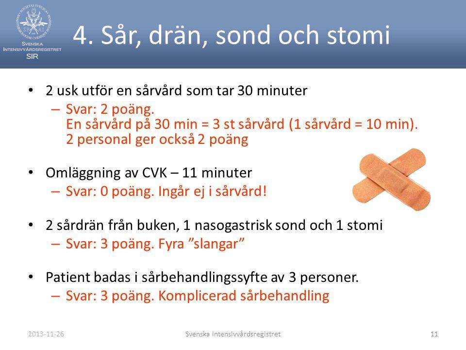 2013-11-26Svenska Intensivvårdsregistret11 4. Sår, drän, sond och stomi • 2 usk utför en sårvård som tar 30 minuter – Svar: 2 poäng. En sårvård på 30