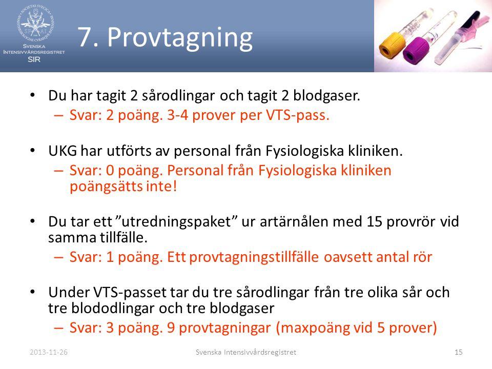 2013-11-26Svenska Intensivvårdsregistret15 7. Provtagning • Du har tagit 2 sårodlingar och tagit 2 blodgaser. – Svar: 2 poäng. 3-4 prover per VTS-pass