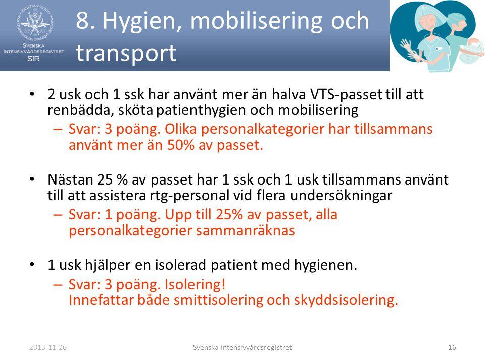 2013-11-26Svenska Intensivvårdsregistret16 8. Hygien, mobilisering och transport • 2 usk och 1 ssk har använt mer än halva VTS-passet till att renbädd