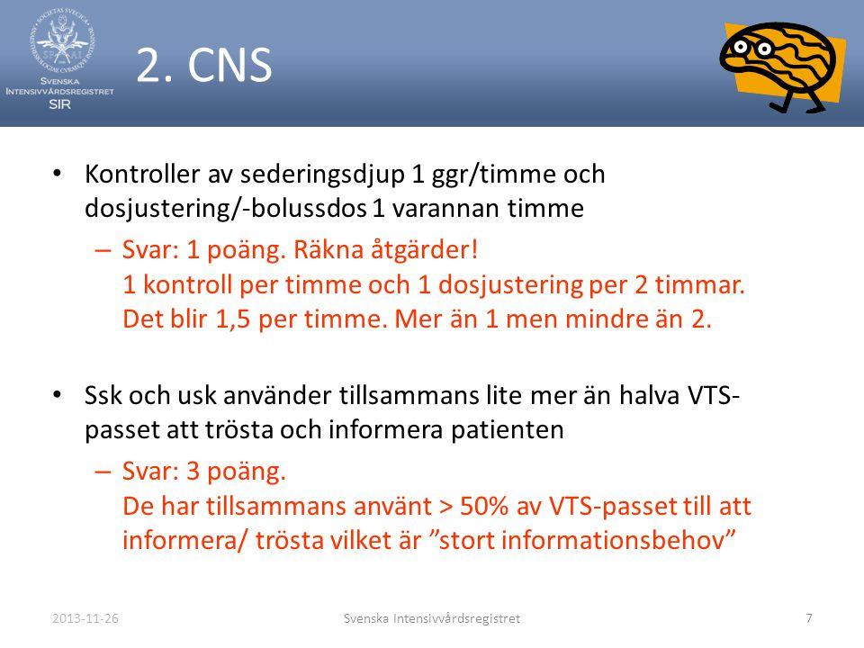 2013-11-26Svenska Intensivvårdsregistret7 2. CNS • Kontroller av sederingsdjup 1 ggr/timme och dosjustering/-bolussdos 1 varannan timme – Svar: 1 poän