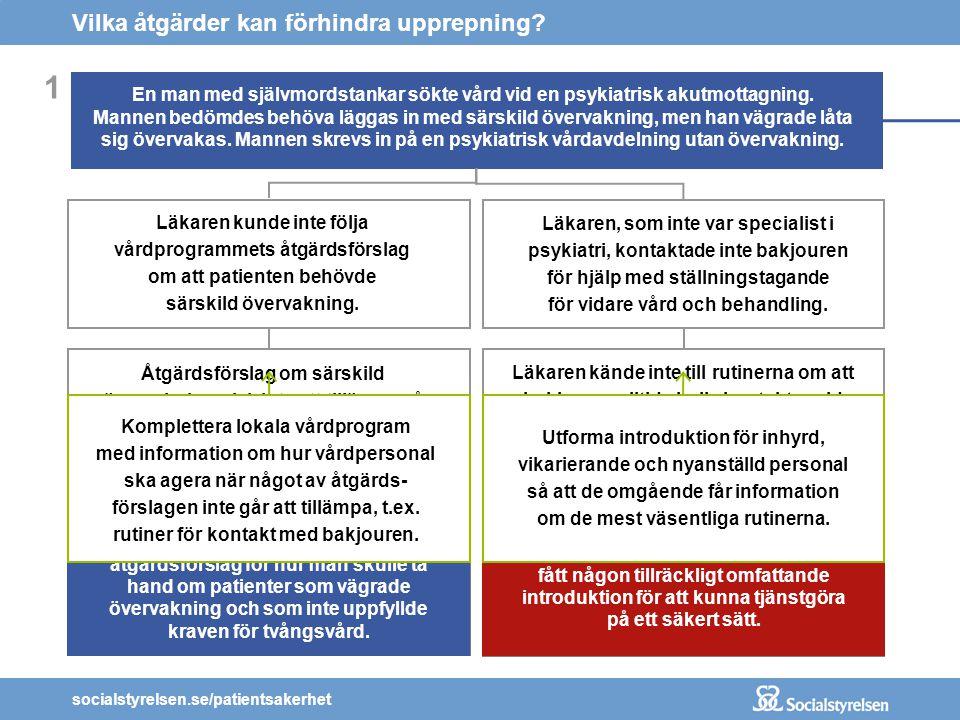 socialstyrelsen.se/patientsakerhet 1 En man med självmordstankar sökte vård vid en psykiatrisk akutmottagning.