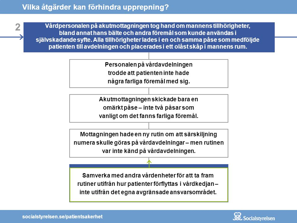 socialstyrelsen.se/patientsakerhet 2 Vårdpersonalen på akutmottagningen tog hand om mannens tillhörigheter, bland annat hans bälte och andra föremål s