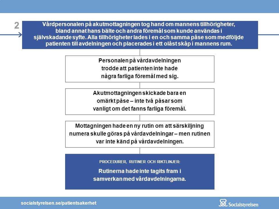 socialstyrelsen.se/patientsakerhet 2 Vårdpersonalen på akutmottagningen tog hand om mannens tillhörigheter, bland annat hans bälte och andra föremål som kunde användas i självskadande syfte.