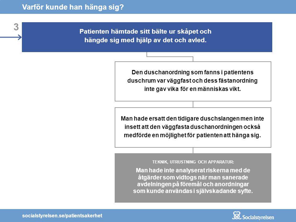 socialstyrelsen.se/patientsakerhet 3 Patienten hämtade sitt bälte ur skåpet och hängde sig med hjälp av det och avled. Varför kunde han hänga sig? TEK