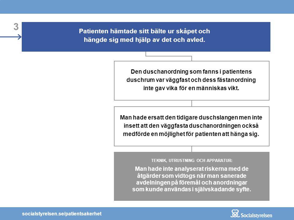 socialstyrelsen.se/patientsakerhet 3 Patienten hämtade sitt bälte ur skåpet och hängde sig med hjälp av det och avled. TEKNIK, UTRUSTNING OCH APPARATU
