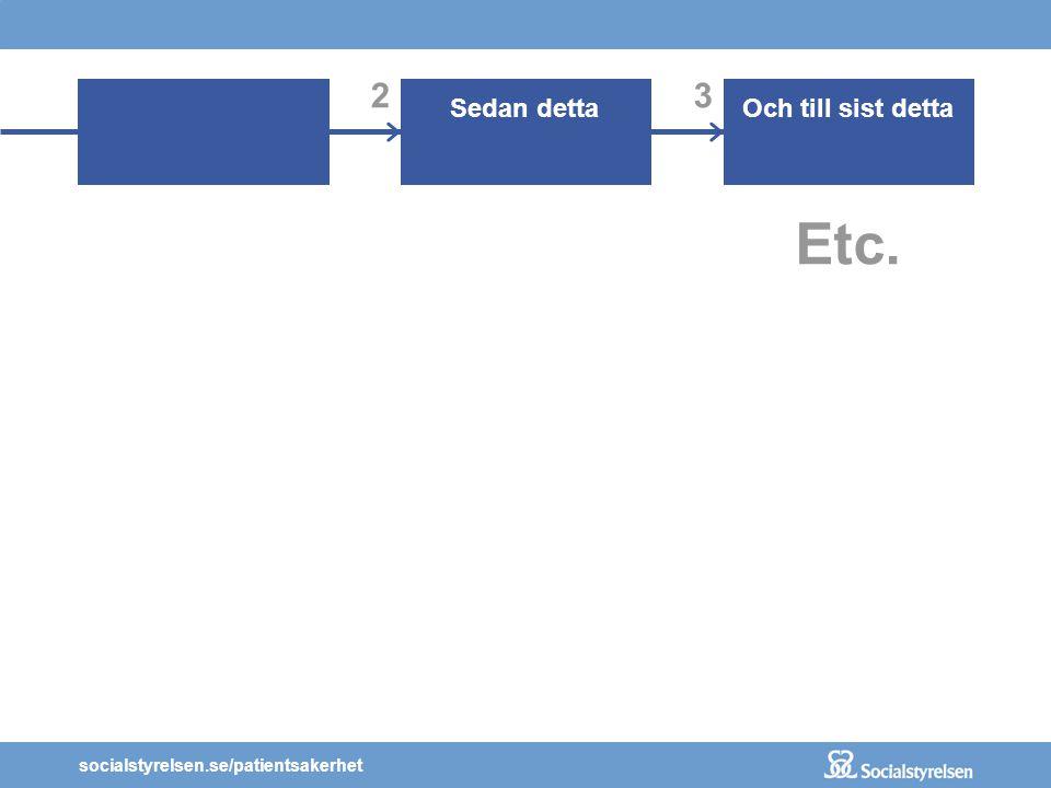 socialstyrelsen.se/patientsakerhet 3 Och till sist detta 2 Sedan detta Etc.