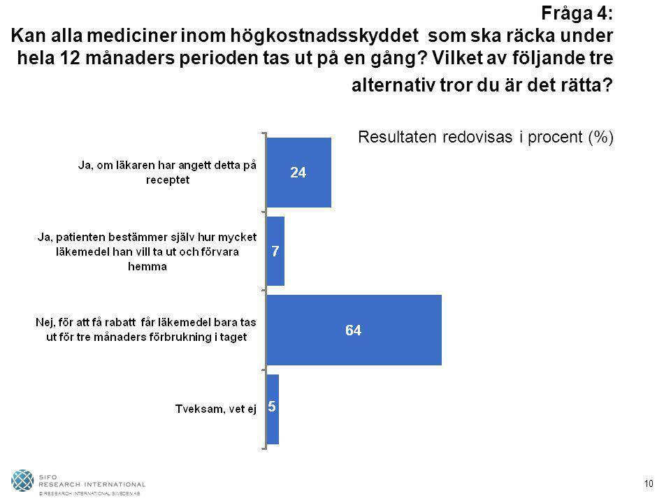 © RESEARCH INTERNATIONAL SWEDEN AB 10 Fråga 4: Kan alla mediciner inom högkostnadsskyddet som ska räcka under hela 12 månaders perioden tas ut på en g
