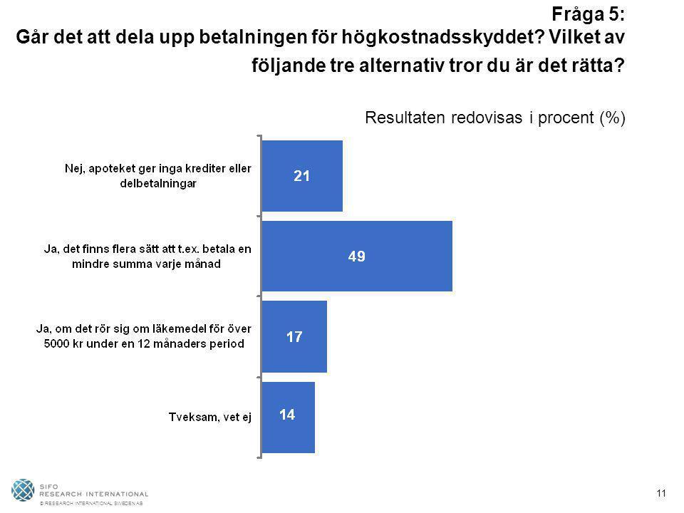 © RESEARCH INTERNATIONAL SWEDEN AB 11 Fråga 5: Går det att dela upp betalningen för högkostnadsskyddet? Vilket av följande tre alternativ tror du är d