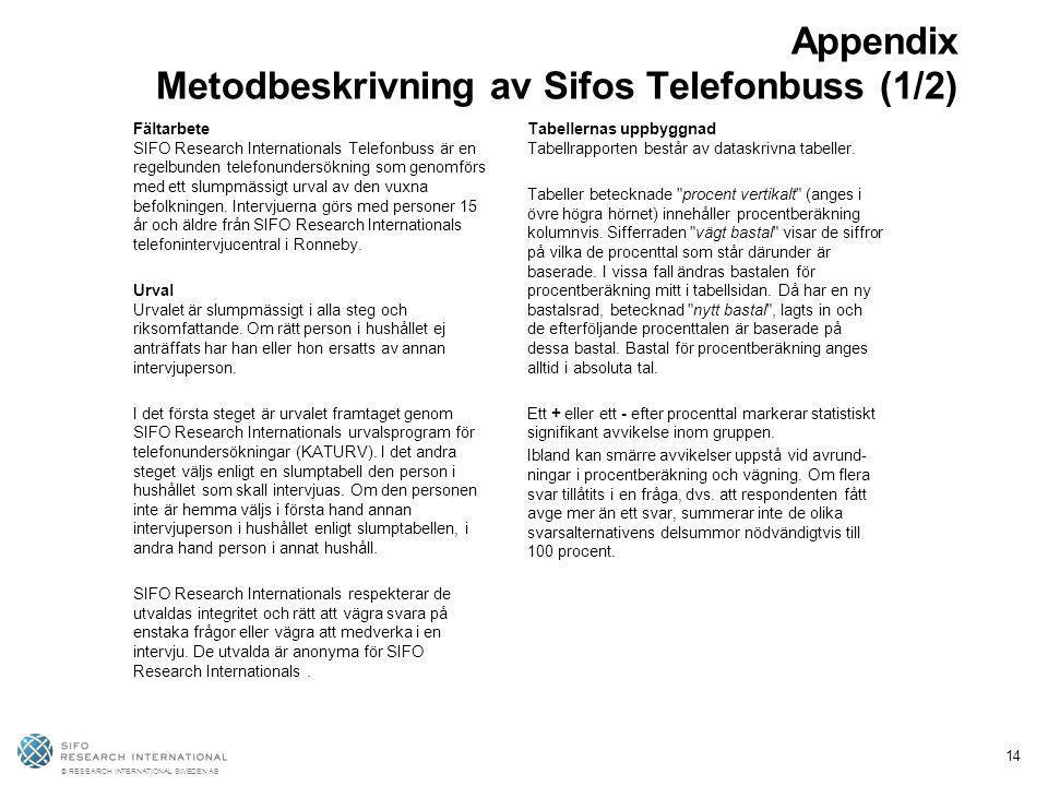 © RESEARCH INTERNATIONAL SWEDEN AB 14 Fältarbete SIFO Research Internationals Telefonbuss är en regelbunden telefonundersökning som genomförs med ett