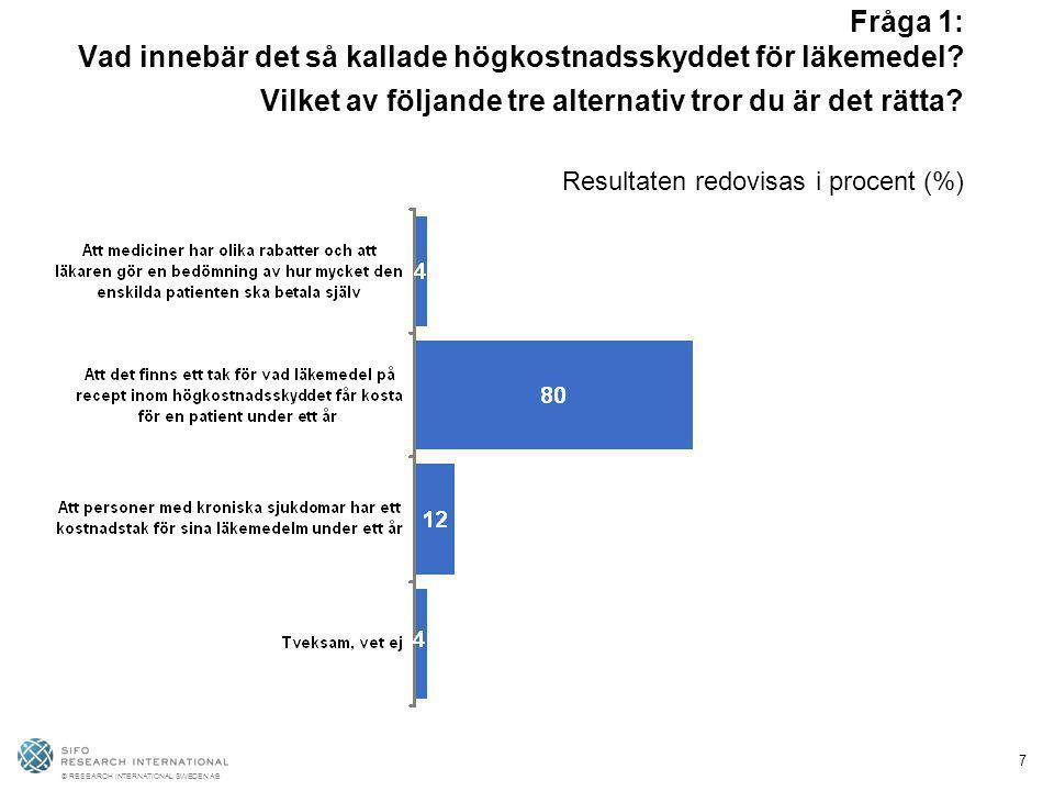 © RESEARCH INTERNATIONAL SWEDEN AB 7 Fråga 1: Vad innebär det så kallade högkostnadsskyddet för läkemedel? Vilket av följande tre alternativ tror du ä