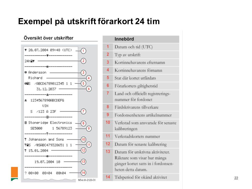 22 Exempel på utskrift förarkort 24 tim
