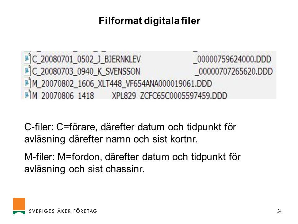 24 Filformat digitala filer C-filer: C=förare, därefter datum och tidpunkt för avläsning därefter namn och sist kortnr. M-filer: M=fordon, därefter da