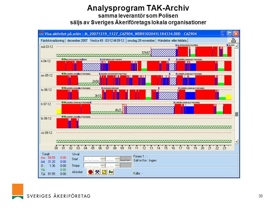 30 Analysprogram TAK-Archiv samma leverantör som Polisen säljs av Sveriges Åkeriföretags lokala organisationer