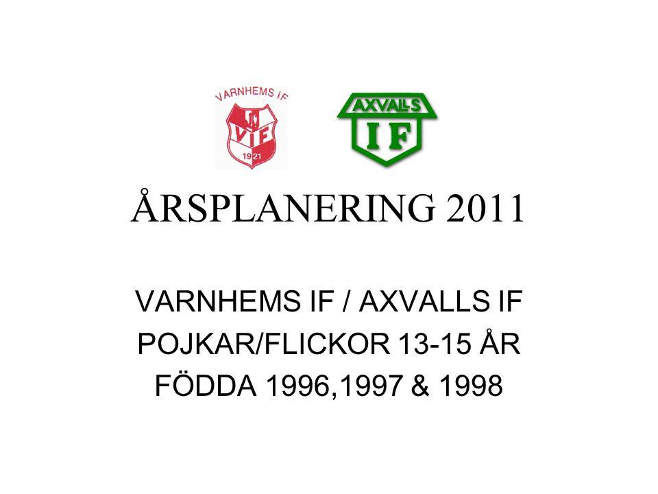 ÅRSPLANERING 2011 VARNHEMS IF / AXVALLS IF POJKAR/FLICKOR 13-15 ÅR FÖDDA 1996,1997 & 1998