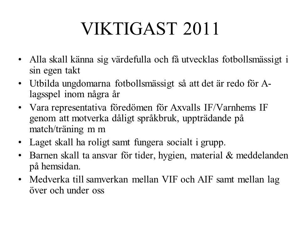 VIKTIGAST 2011 •Alla skall känna sig värdefulla och få utvecklas fotbollsmässigt i sin egen takt •Utbilda ungdomarna fotbollsmässigt så att det är red