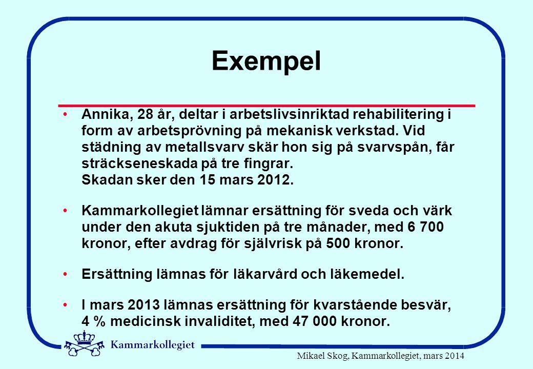 Mikael Skog, Kammarkollegiet, mars 2014 Exempel •Annika, 28 år, deltar i arbetslivsinriktad rehabilitering i form av arbetsprövning på mekanisk verkst