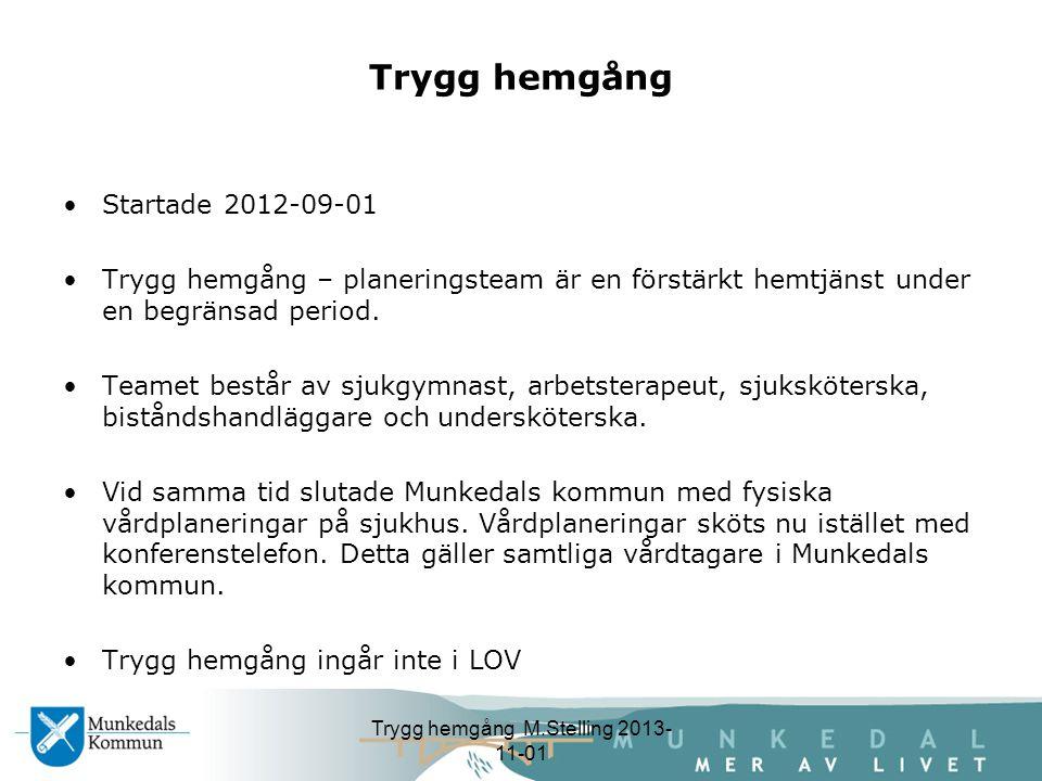 Sammanställning 2012-09-01 till 2013-08-31 •Under perioden 2012-09-01 till 2013-08-31 har 44 personer skrivits in i trygg hemgång.