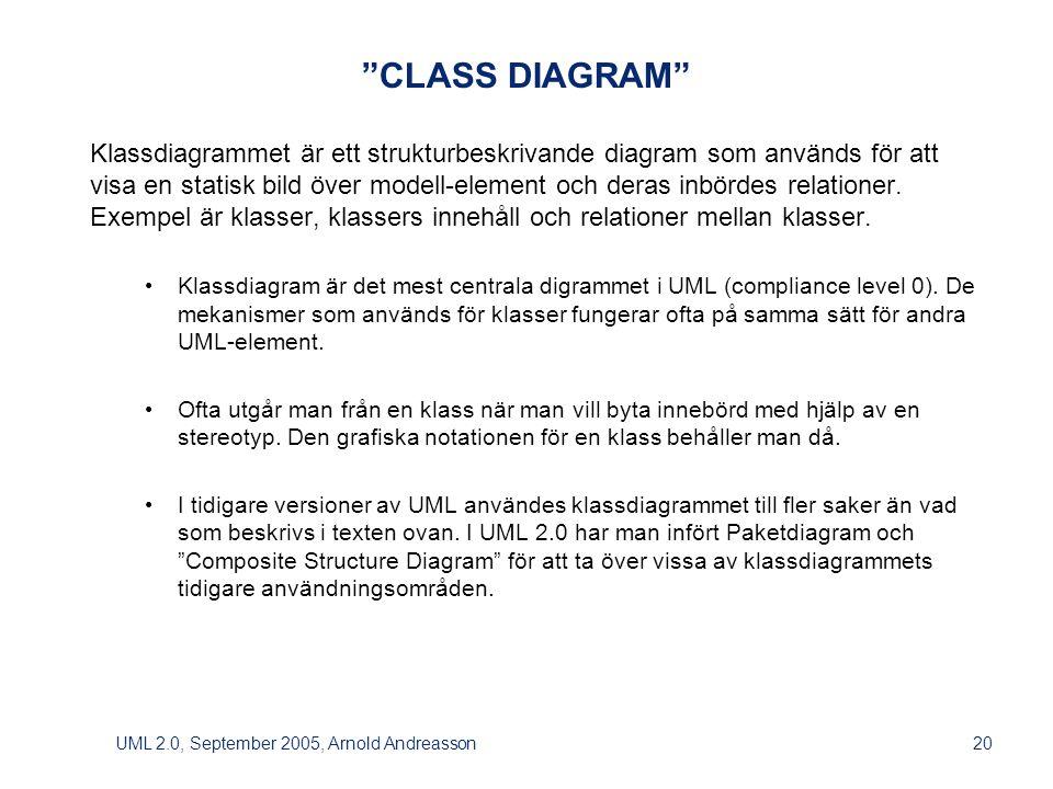 UML 2.0, September 2005, Arnold Andreasson20 CLASS DIAGRAM Klassdiagrammet är ett strukturbeskrivande diagram som används för att visa en statisk bild över modell-element och deras inbördes relationer.