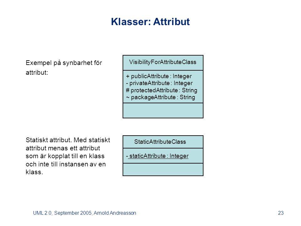 UML 2.0, September 2005, Arnold Andreasson23 Klasser: Attribut Exempel på synbarhet för attribut: Statiskt attribut.