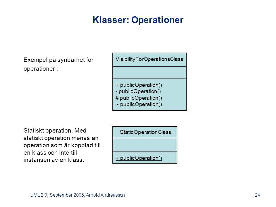 UML 2.0, September 2005, Arnold Andreasson24 Klasser: Operationer VisibilityForOperationsClass + publicOperation() - publicOperation() # publicOperation() ~ publicOperation() StaticOperationClass + publicOperation() Exempel på synbarhet för operationer : Statiskt operation.