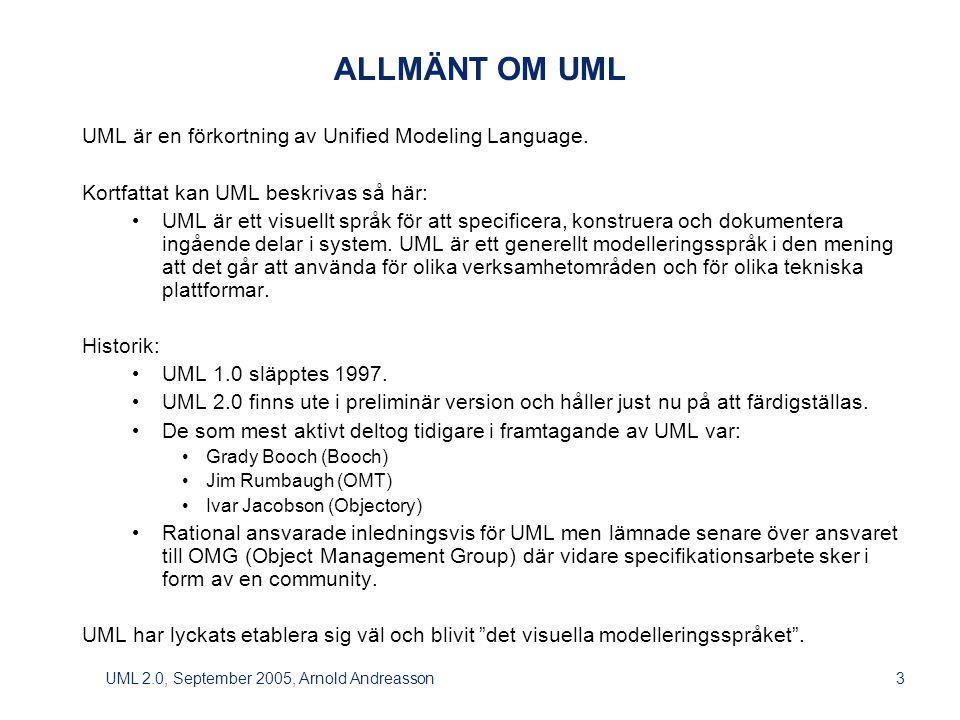 UML 2.0, September 2005, Arnold Andreasson74 INTERACTION OVERVIEW DIAGRAM Interaction Overview Diagram är en typ av activity diagram som beskriver växelverkan genom ett antal aktivitetsdiagram för att tydliggöra det övergripande kontrollflödet.