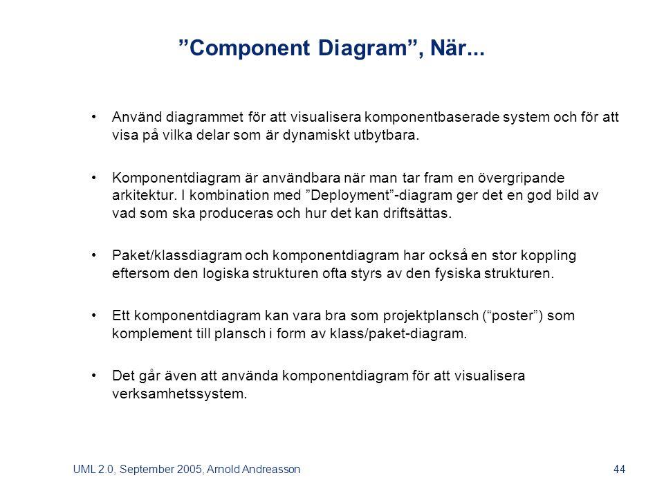 UML 2.0, September 2005, Arnold Andreasson44 Component Diagram , När...