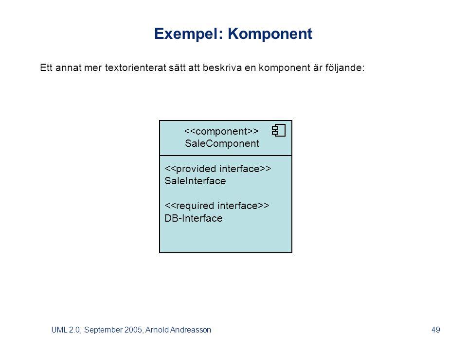 UML 2.0, September 2005, Arnold Andreasson49 Exempel: Komponent Ett annat mer textorienterat sätt att beskriva en komponent är följande: > SaleComponent > SaleInterface > DB-Interface