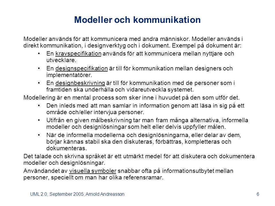 UML 2.0, September 2005, Arnold Andreasson27 Till vänster visas två alternativa sätt för att visa att ClassA känner till ClassB .