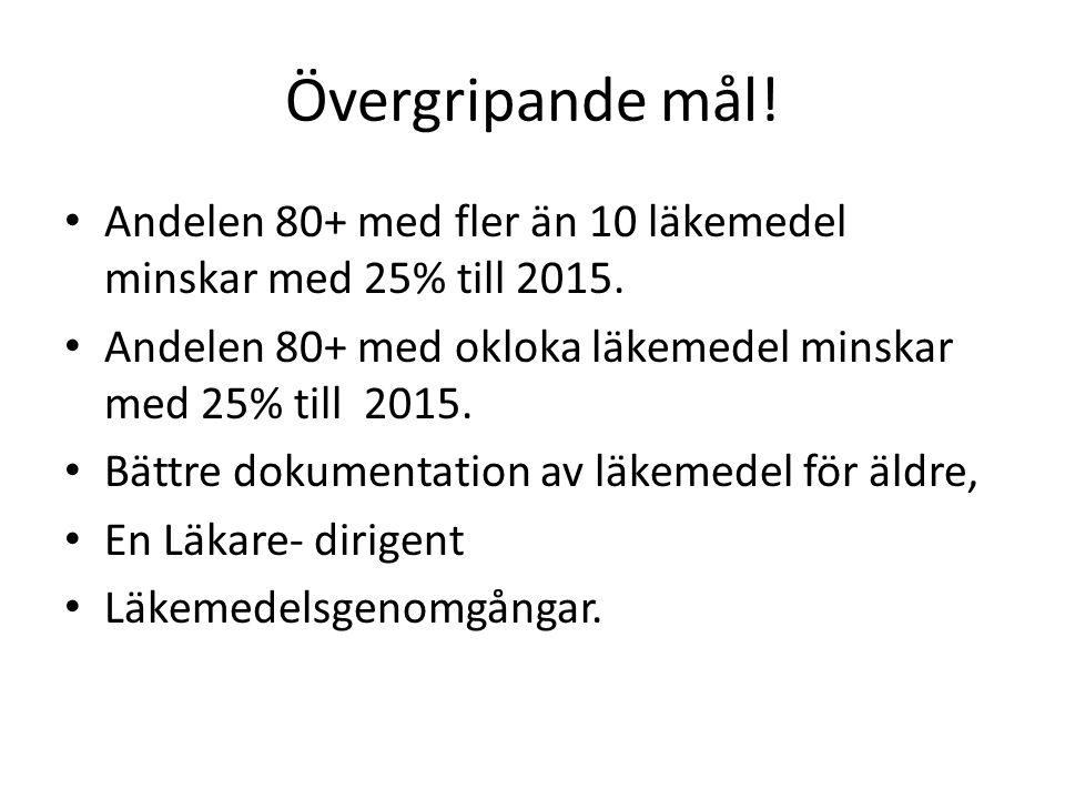 Övergripande mål. • Andelen 80+ med fler än 10 läkemedel minskar med 25% till 2015.