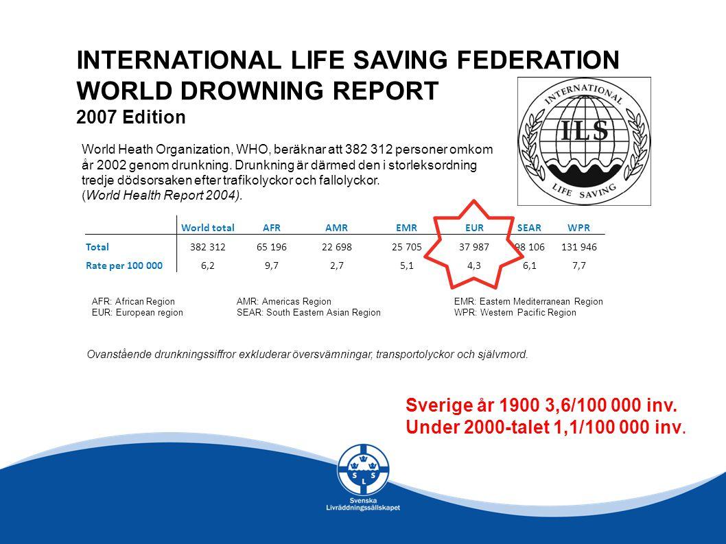 INTERNATIONAL LIFE SAVING FEDERATION WORLD DROWNING REPORT 2007 Edition Ovanstående drunkningssiffror exkluderar översvämningar, transportolyckor och