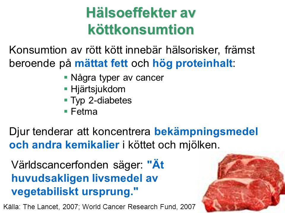 14 IPCC Hälsoeffekter av köttkonsumtion  Några typer av cancer  Hjärtsjukdom  Typ 2-diabetes  Fetma Konsumtion av rött kött innebär hälsorisker, f