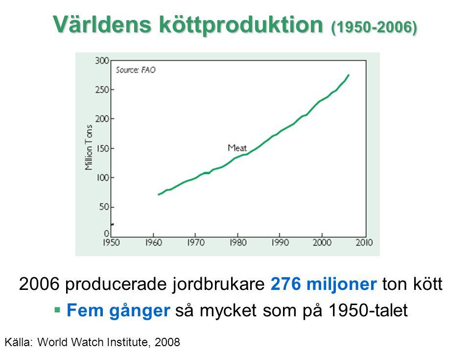 15 IPCC 2006 producerade jordbrukare 276 miljoner ton kött  Fem gånger så mycket som på 1950-talet Världens köttproduktion (1950-2006) Källa: World