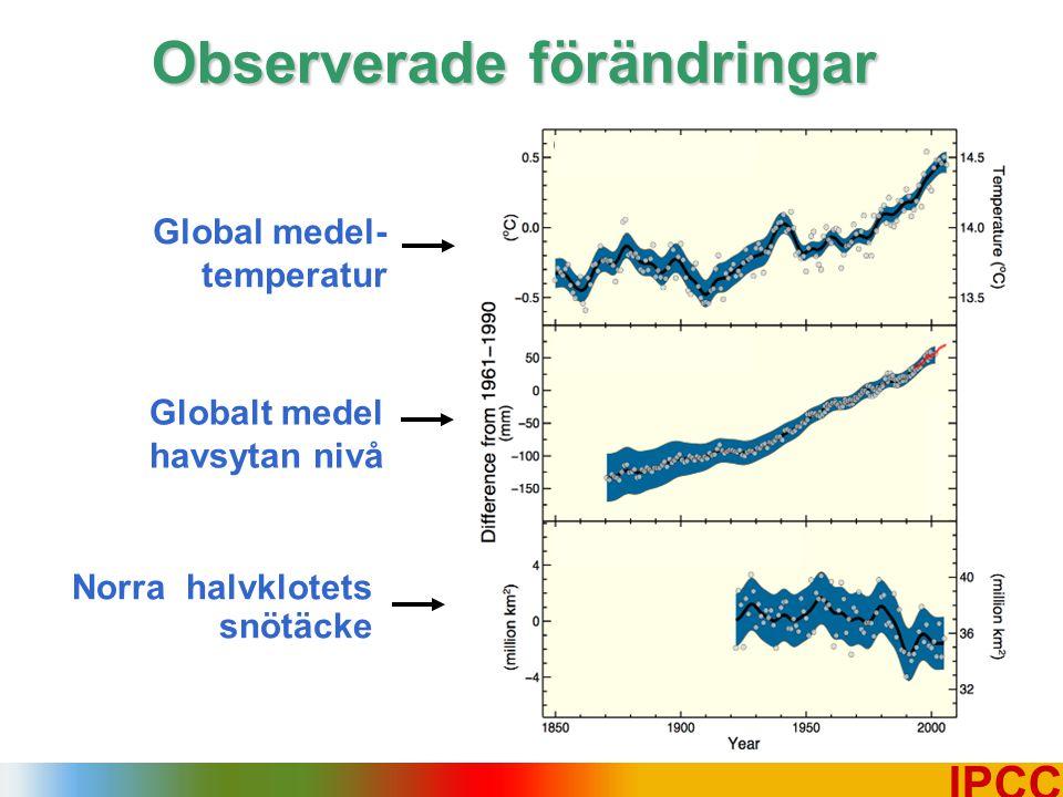 2 IPCC Observerade förändringar Globalt medel havsytan nivå Norra halvklotets snötäcke Global medel- temperatur