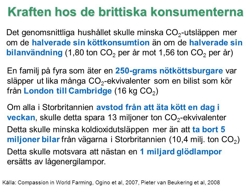 20 IPCC Kraften hos de brittiska konsumenterna Det genomsnittliga hushållet skulle minska CO 2 -utsläppen mer om de halverade sin köttkonsumtion än om