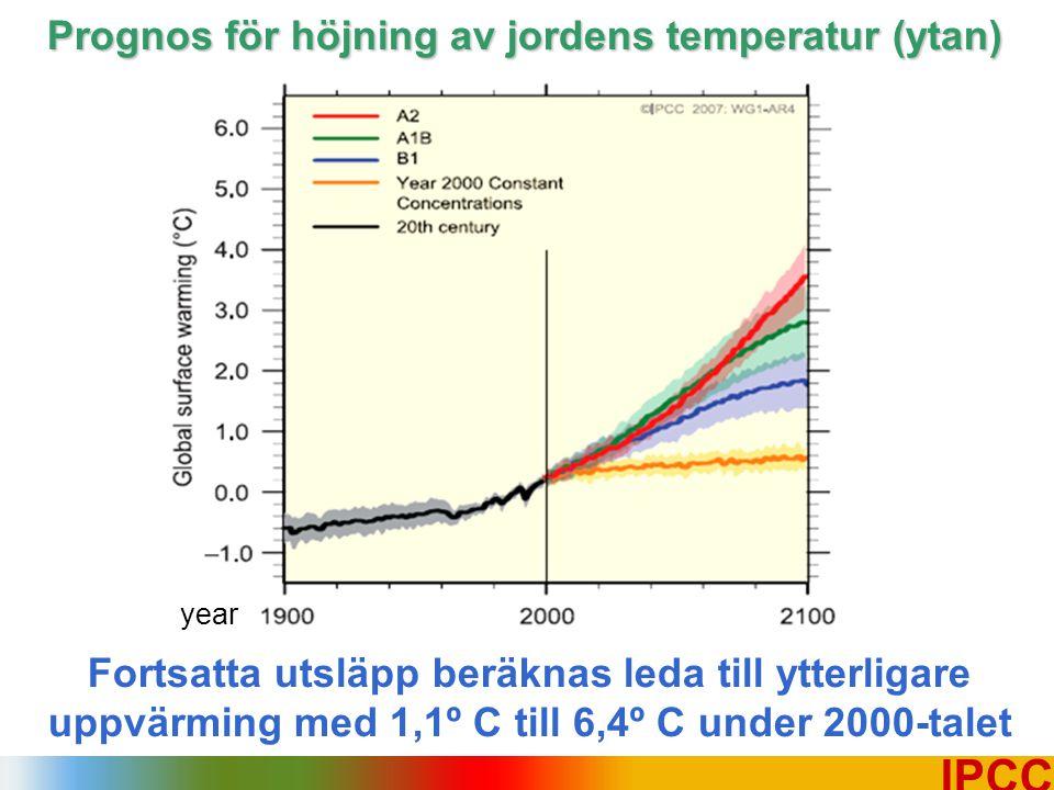 3 IPCC Fortsatta utsläpp beräknas leda till ytterligare uppvärming med 1,1º C till 6,4º C under 2000-talet year Prognos för höjning av jordens tempera