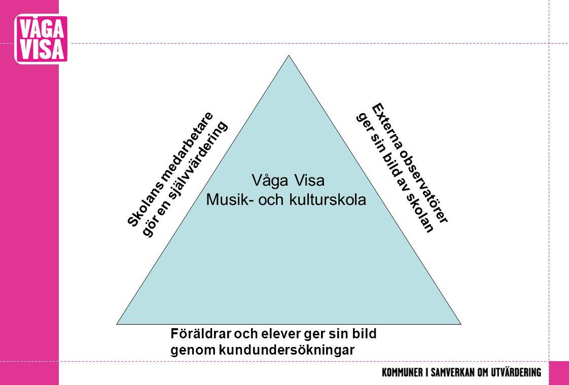 Målområden – musik- och kulturskola •Normer och värden, exempel: •Värdegrundsarbetet •Förhållningssätt mellan elever och personal.