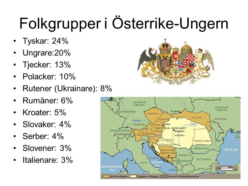 Folkgrupper i Österrike-Ungern •Tyskar: 24% •Ungrare:20% •Tjecker: 13% •Polacker: 10% •Rutener (Ukrainare): 8% •Rumäner: 6% •Kroater: 5% •Slovaker: 4%