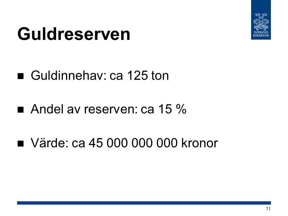 Guldreserven  Guldinnehav: ca 125 ton  Andel av reserven: ca 15 %  Värde: ca 45 000 000 000 kronor 11