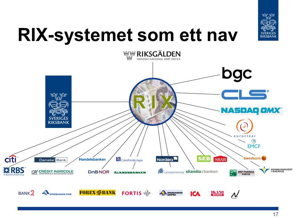RIX-systemet som ett nav R I X 17